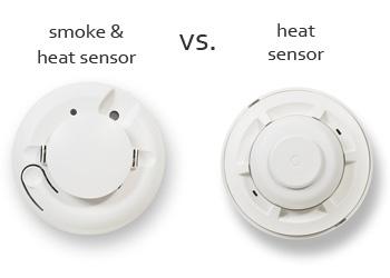 wireless home security 101 smoke and heat sensor home security blog. Black Bedroom Furniture Sets. Home Design Ideas